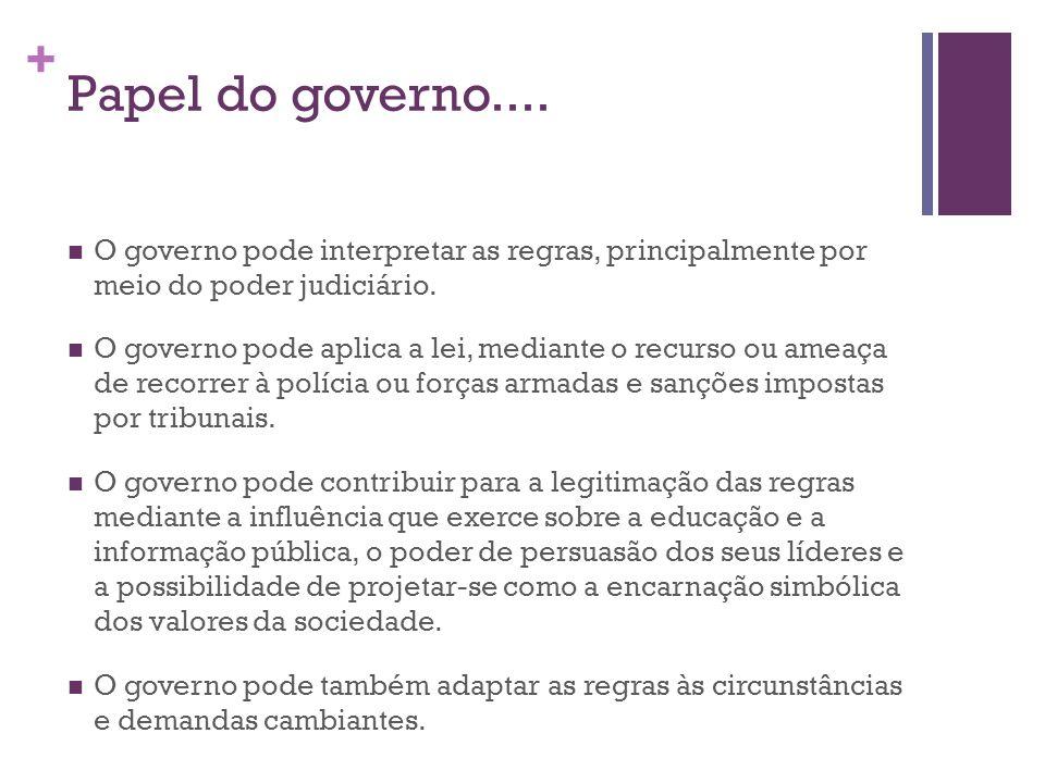 Papel do governo.... O governo pode interpretar as regras, principalmente por meio do poder judiciário.