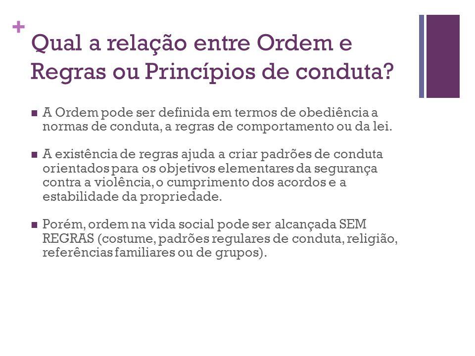 Qual a relação entre Ordem e Regras ou Princípios de conduta