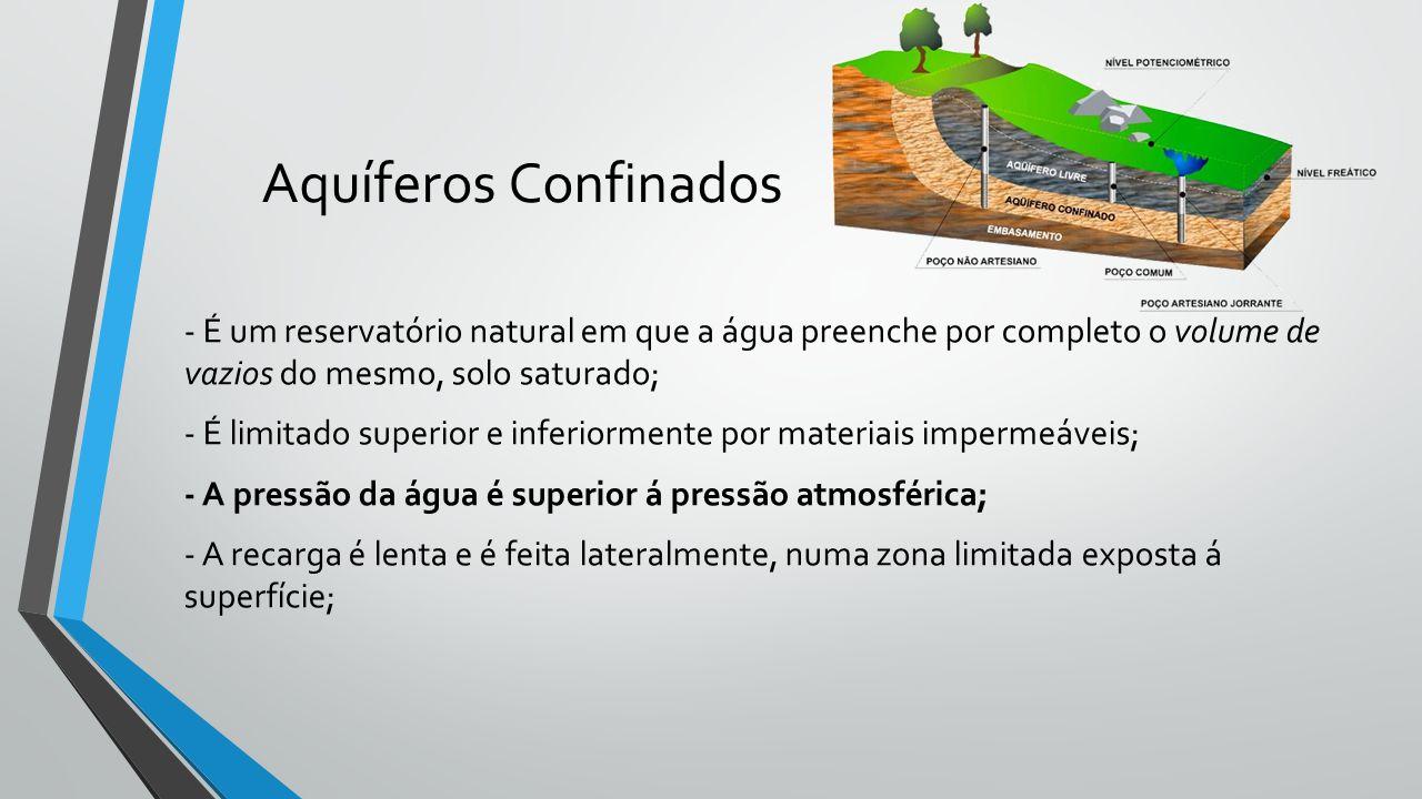 Aquíferos Confinados - É um reservatório natural em que a água preenche por completo o volume de vazios do mesmo, solo saturado;