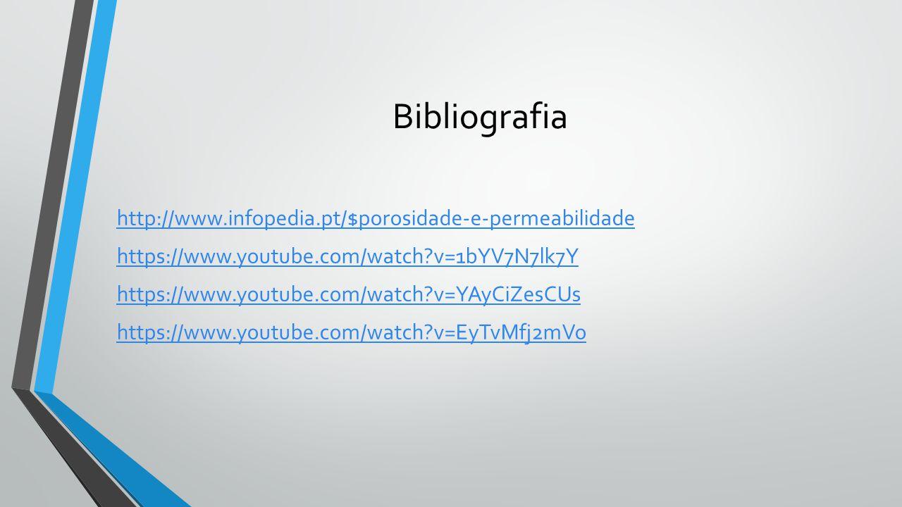 Bibliografia http://www.infopedia.pt/$porosidade-e-permeabilidade