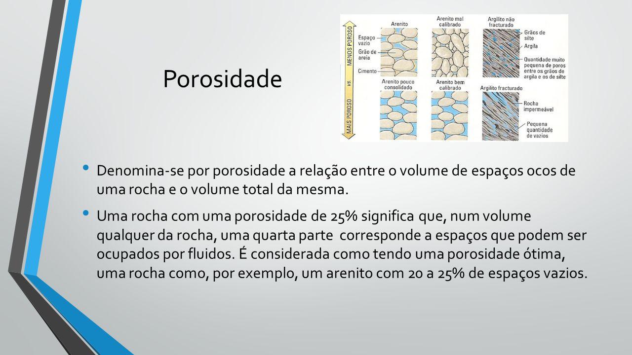 Porosidade Denomina-se por porosidade a relação entre o volume de espaços ocos de uma rocha e o volume total da mesma.