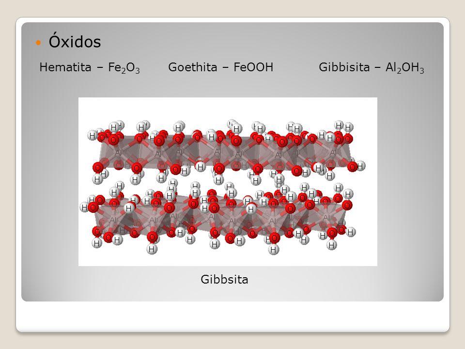 Óxidos Hematita – Fe2O3 Goethita – FeOOH Gibbisita – Al2OH3 Gibbsita