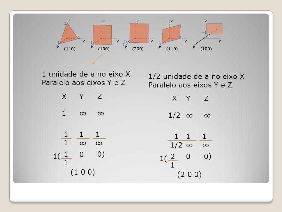 1 unidade de a no eixo X Paralelo aos eixos Y e Z. 1/2 unidade de a no eixo X. Paralelo aos eixos Y e Z.