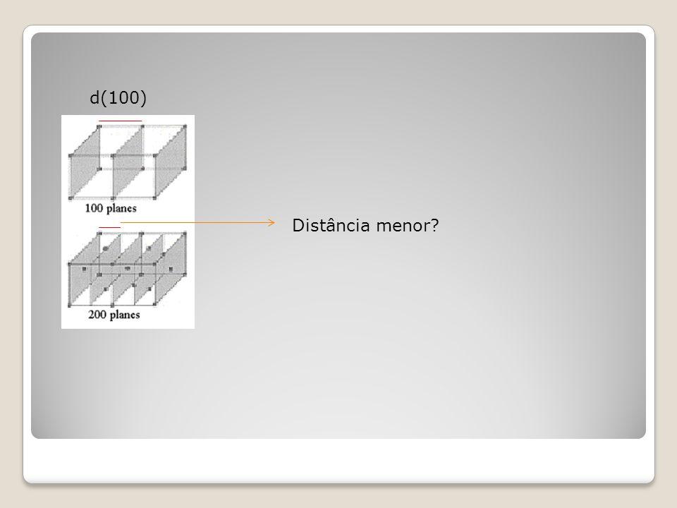 d(100) Distância menor