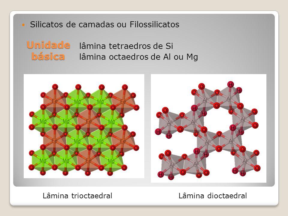 Unidade básica Silicatos de camadas ou Filossilicatos