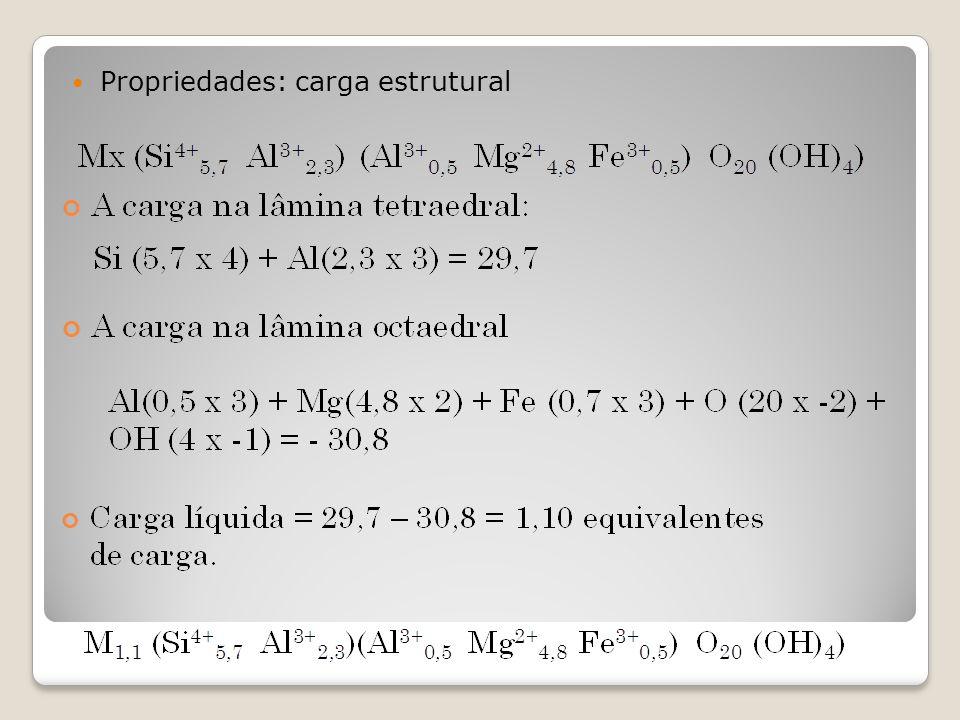 Propriedades: carga estrutural
