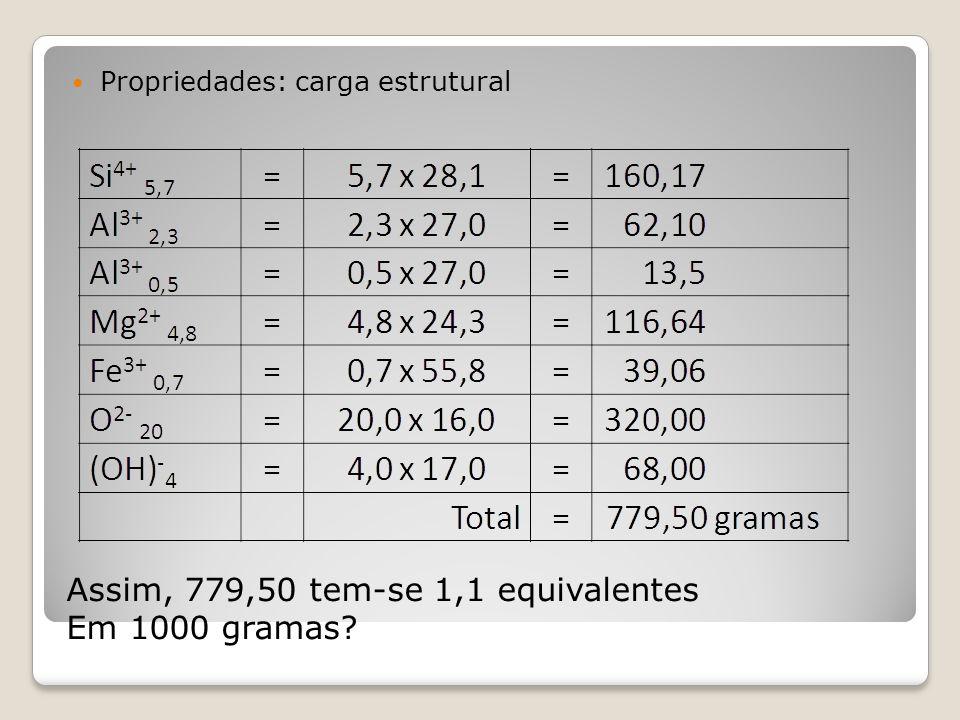 Assim, 779,50 tem-se 1,1 equivalentes Em 1000 gramas