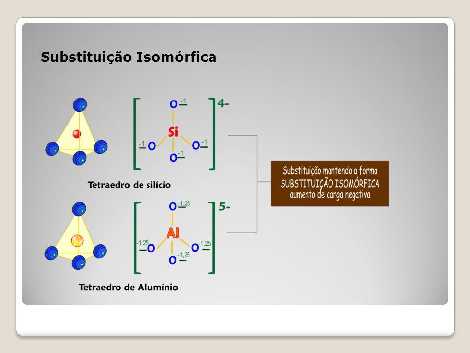 Substituição Isomórfica