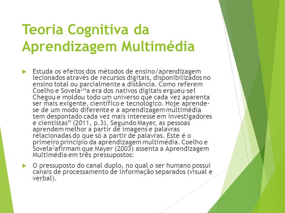 Teoria Cognitiva da Aprendizagem Multimédia