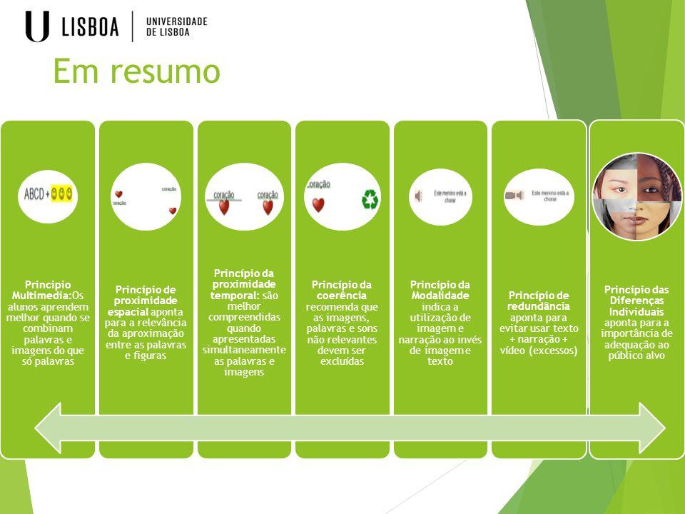 Em resumo Principio Multimedia:Os alunos aprendem melhor quando se combinam palavras e imagens do que só palavras.