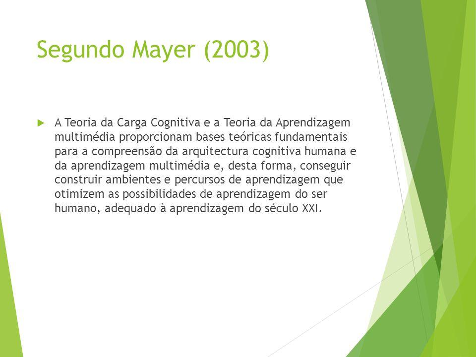 Segundo Mayer (2003)