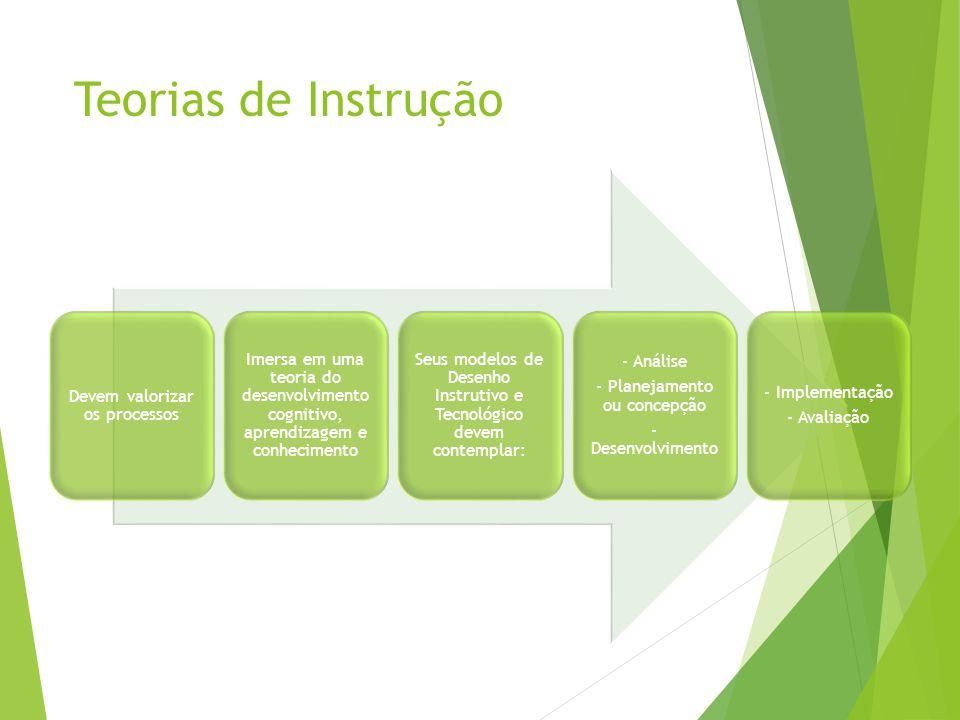 Teorias de Instrução Devem valorizar os processos