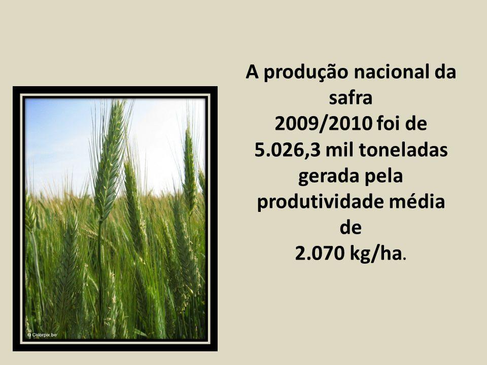 A produção nacional da safra 2009/2010 foi de 5