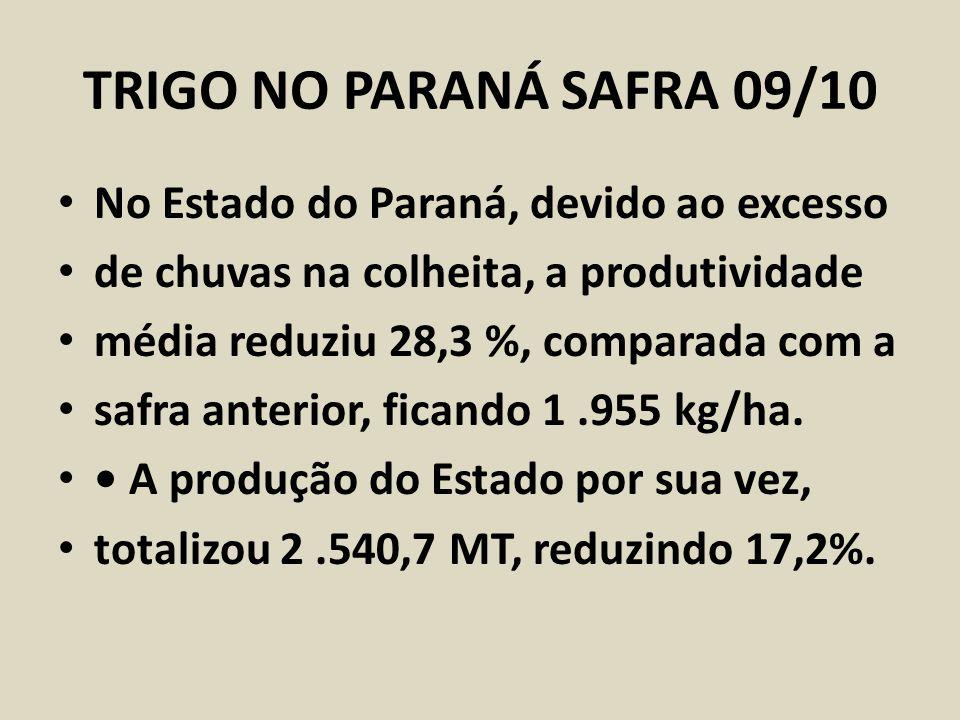 TRIGO NO PARANÁ SAFRA 09/10 No Estado do Paraná, devido ao excesso