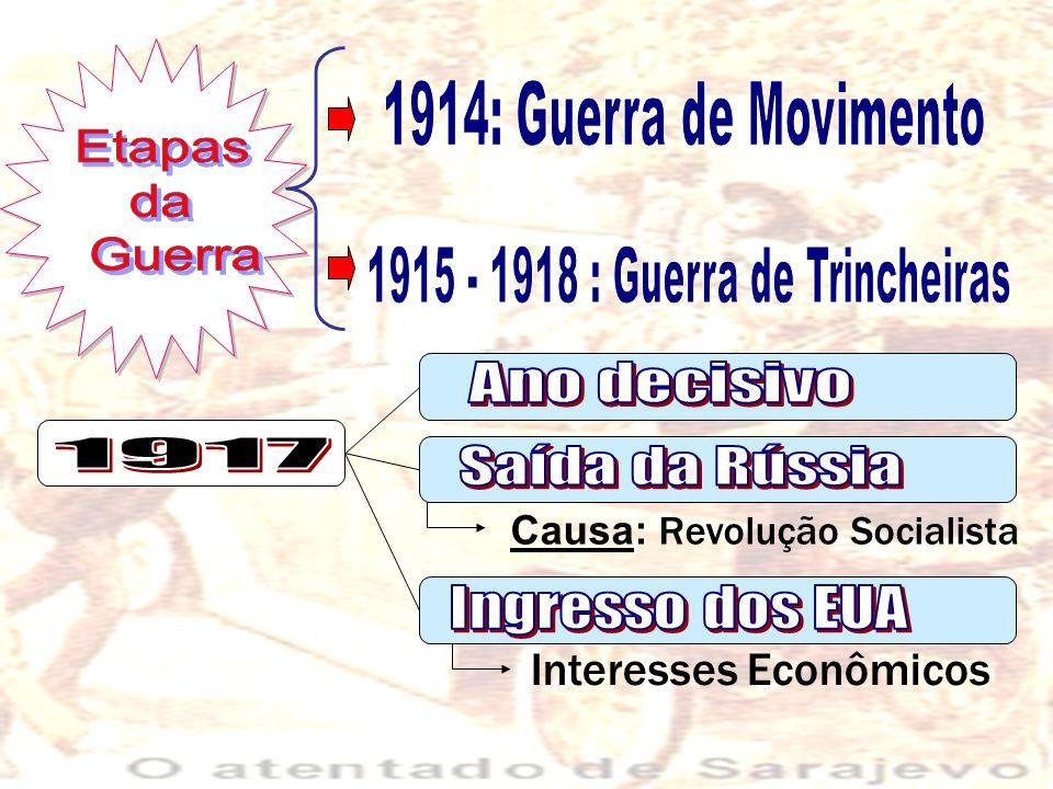 1915 - 1918 : Guerra de Trincheiras