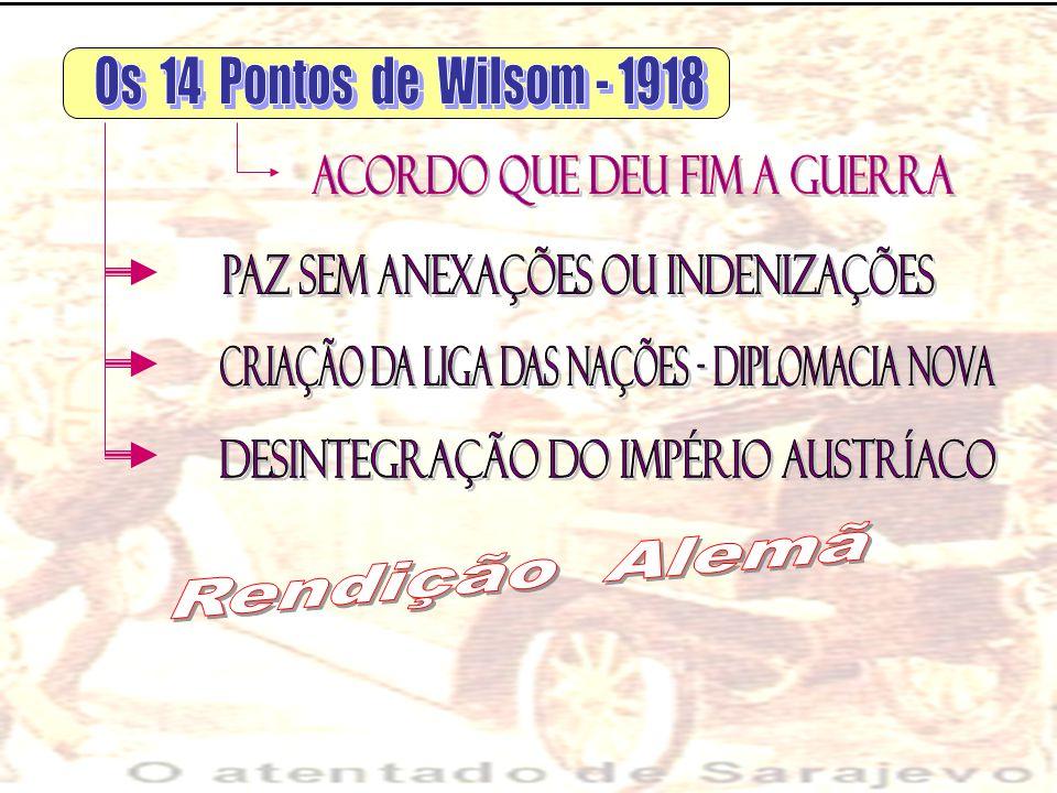 Os 14 Pontos de Wilsom - 1918 Rendição Alemã