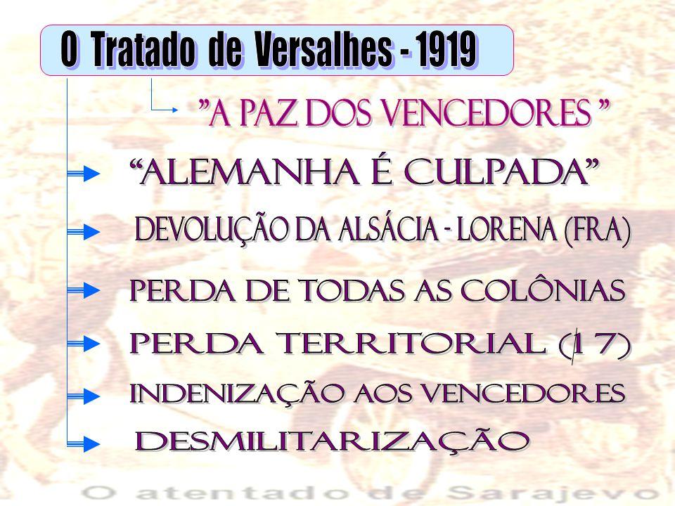 O Tratado de Versalhes - 1919