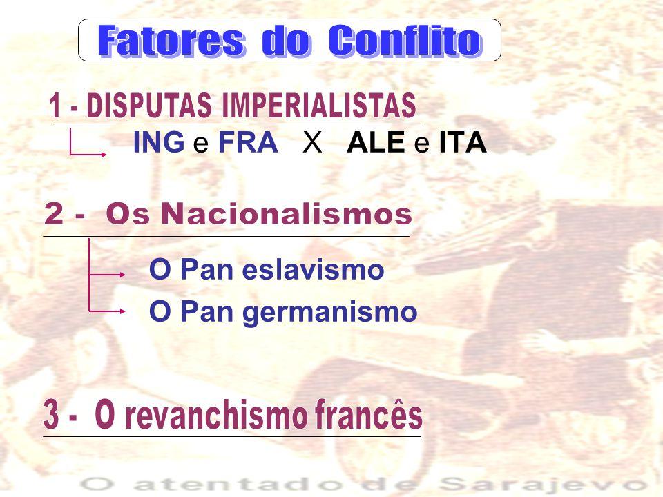 Fatores do Conflito ING e FRA X ALE e ITA O Pan eslavismo