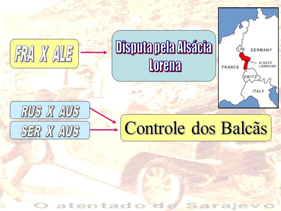 FRA X ALE RUS X AUS Controle dos Balcãs SER X AUS Disputa pela Alsácia