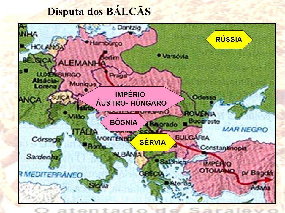 Disputa dos BÁLCÃS RÚSSIA IMPÉRIO ÁUSTRO- HÚNGARO BÓSNIA SÉRVIA
