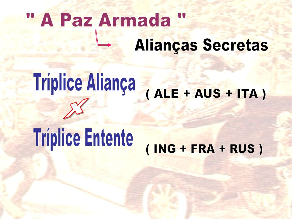 Tríplice Aliança Tríplice Entente