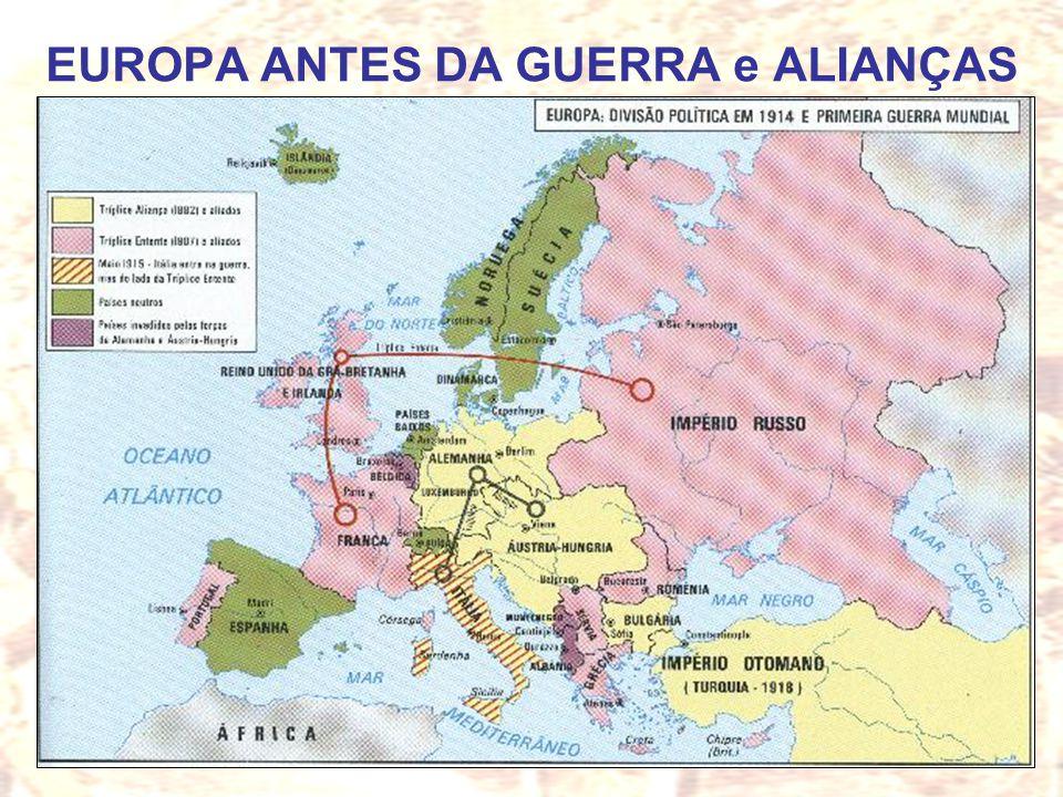 EUROPA ANTES DA GUERRA e ALIANÇAS
