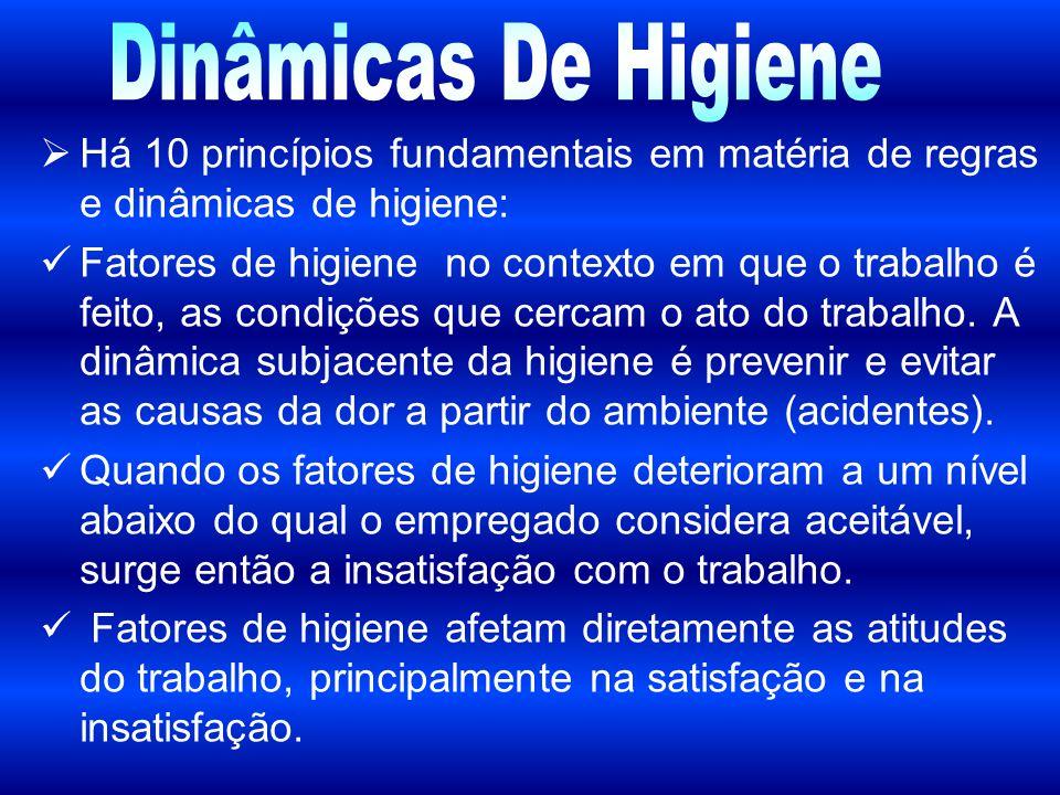 Dinâmicas De Higiene Há 10 princípios fundamentais em matéria de regras e dinâmicas de higiene: