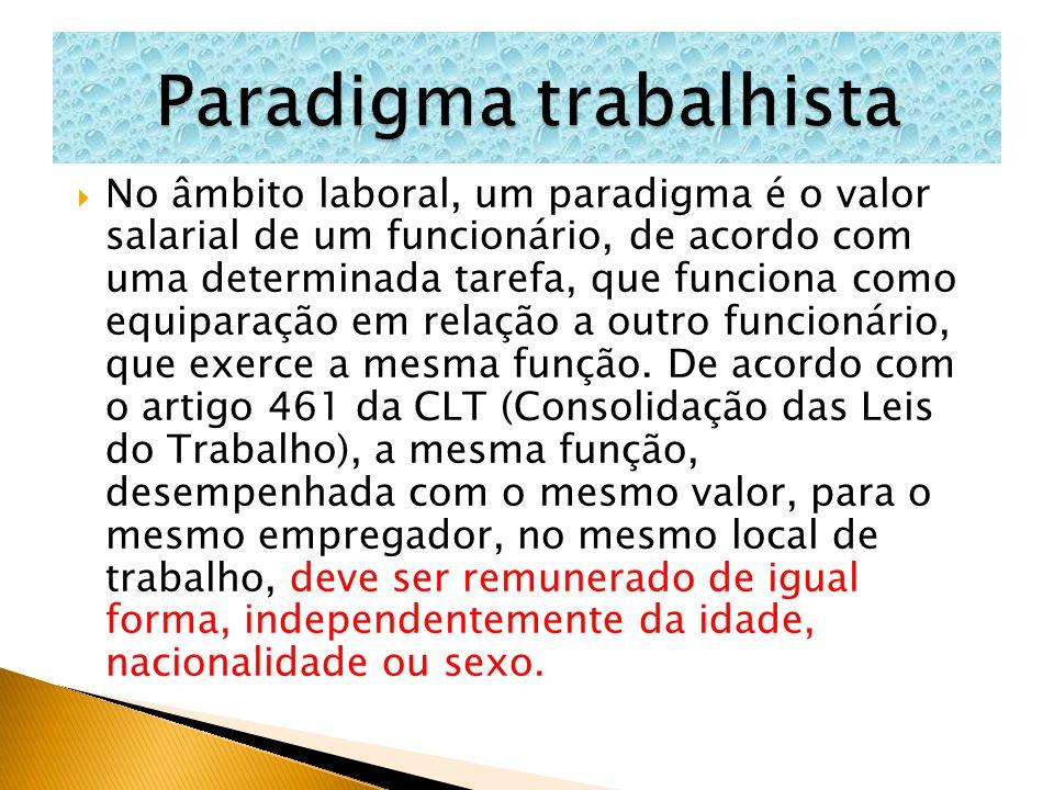 Paradigma trabalhista