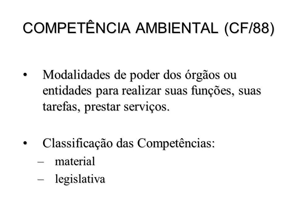 COMPETÊNCIA AMBIENTAL (CF/88)