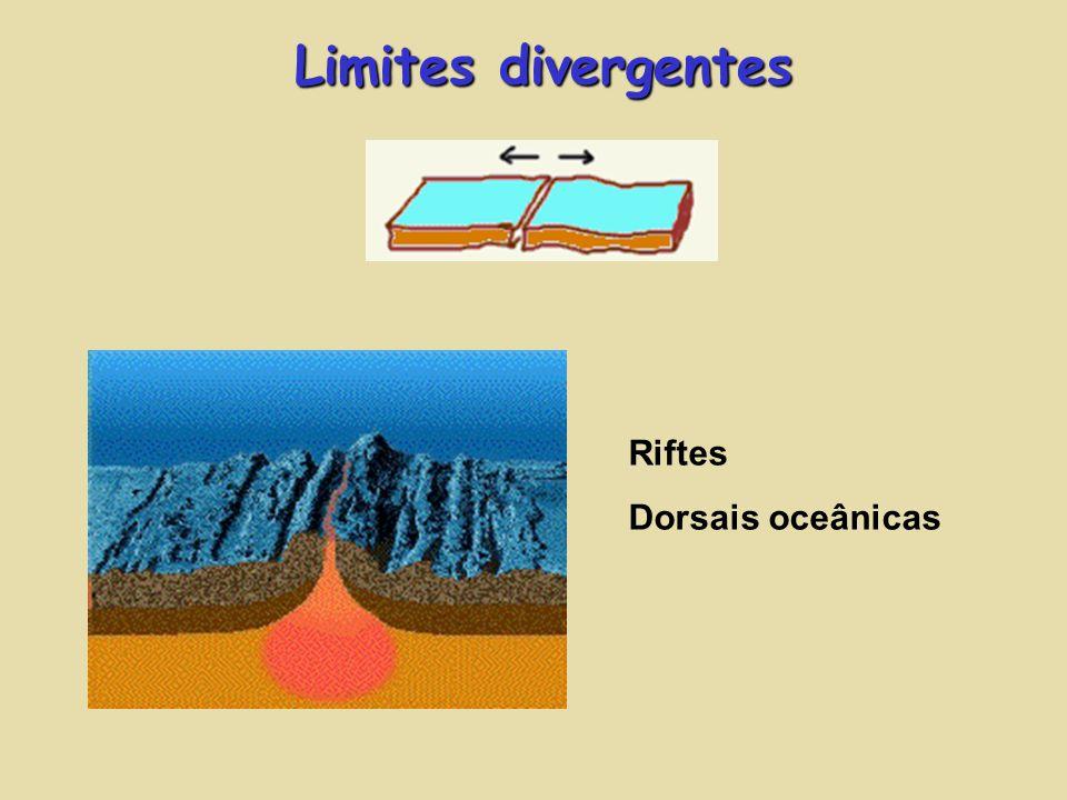 Limites divergentes Riftes Dorsais oceânicas