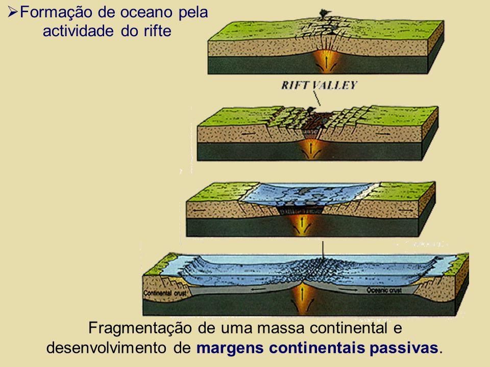Formação de oceano pela actividade do rifte