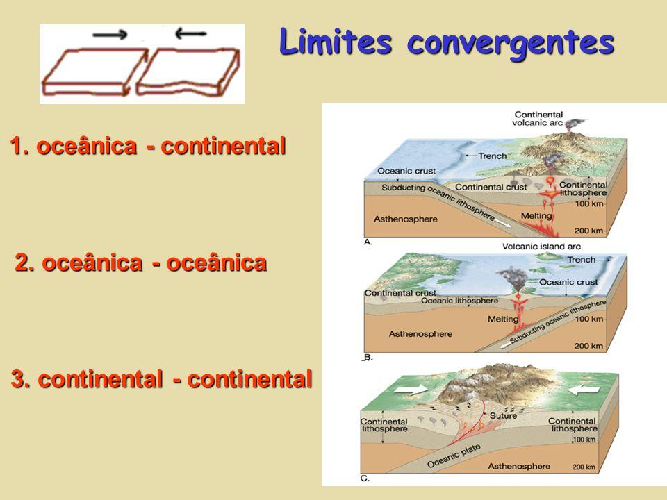 1. oceânica - continental 3. continental - continental