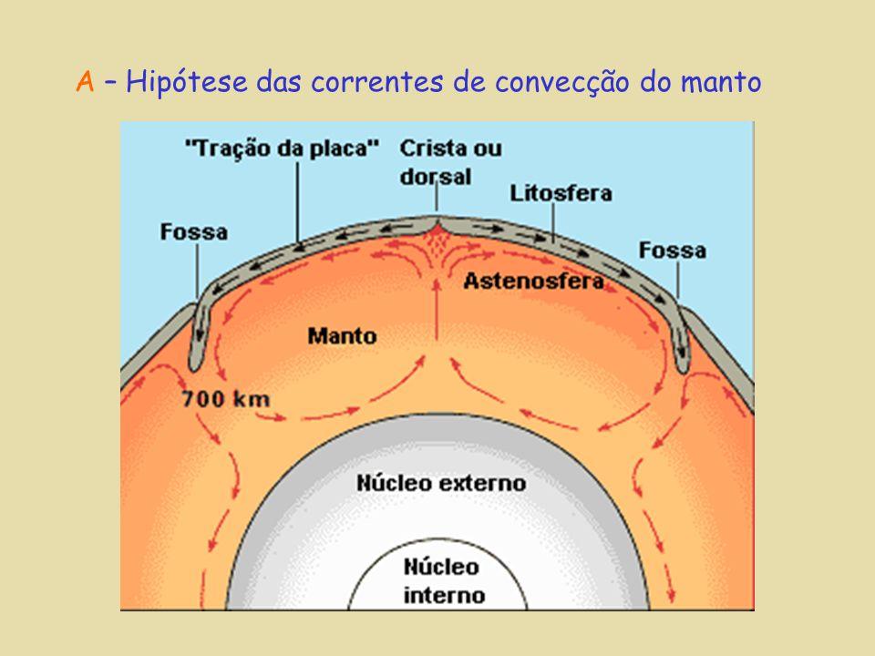 A – Hipótese das correntes de convecção do manto