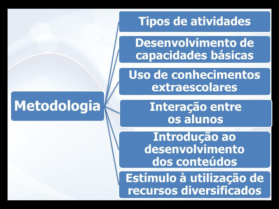 Metodologia Tipos de atividades Desenvolvimento de capacidades básicas