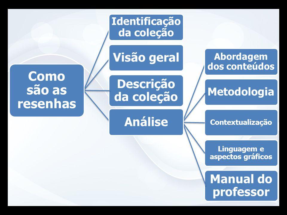 Como são as resenhas Visão geral Descrição da coleção Análise