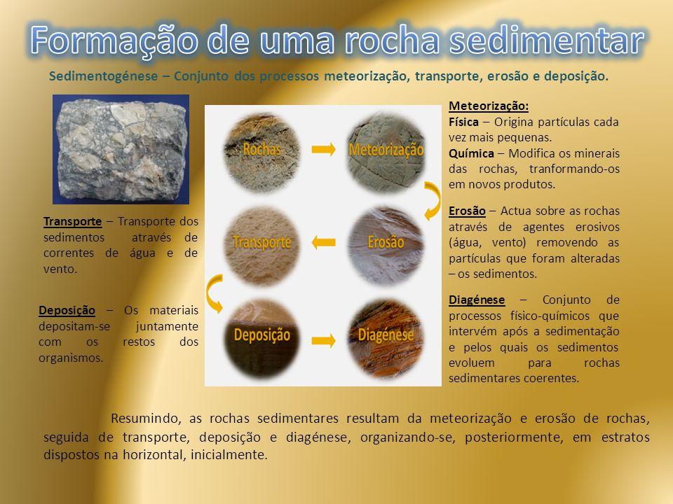 Formação de uma rocha sedimentar