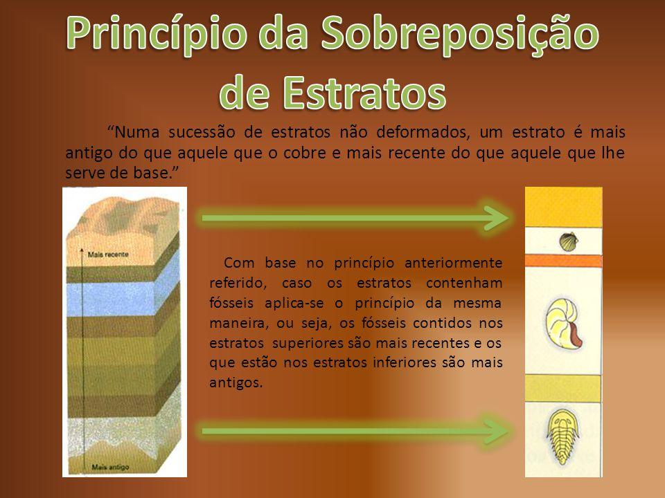 Princípio da Sobreposição de Estratos