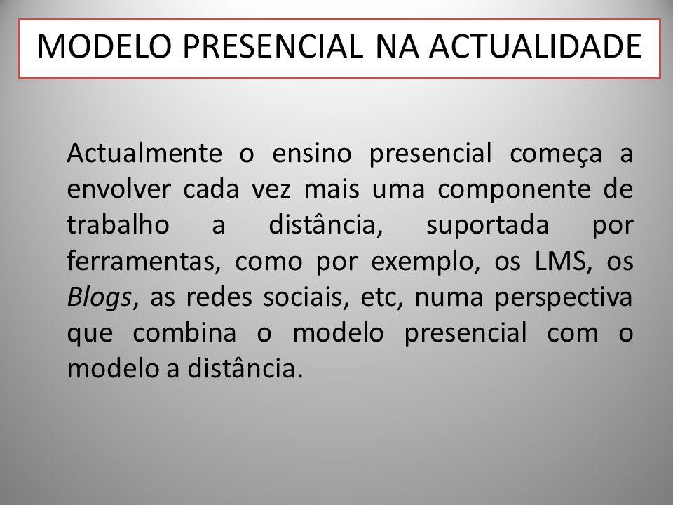 MODELO PRESENCIAL NA ACTUALIDADE