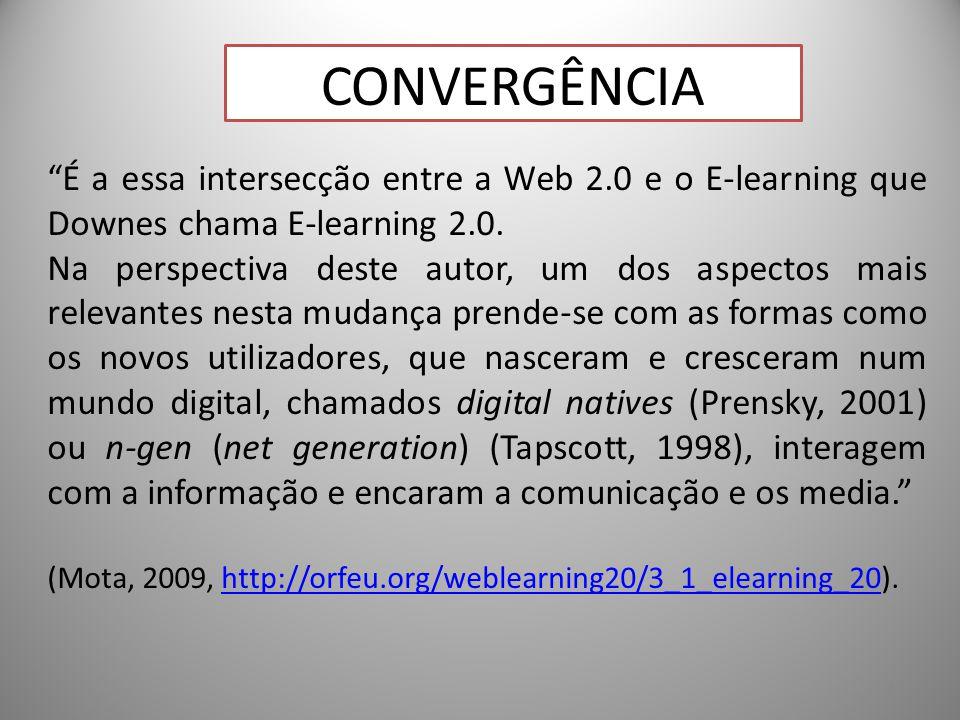 Convergência É a essa intersecção entre a Web 2.0 e o E-learning que Downes chama E-learning 2.0.