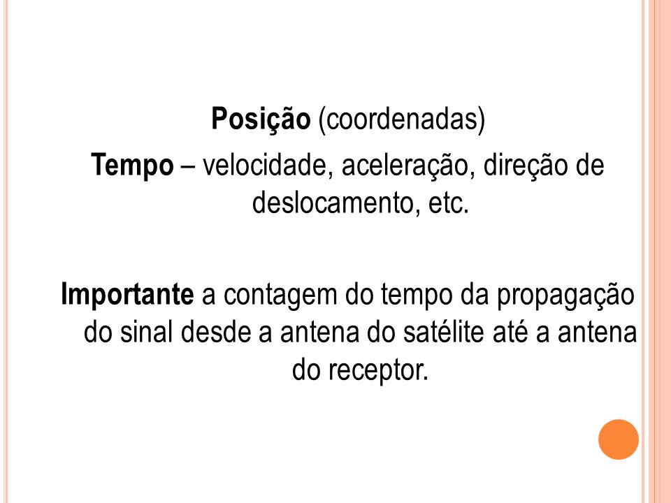 Posição (coordenadas)