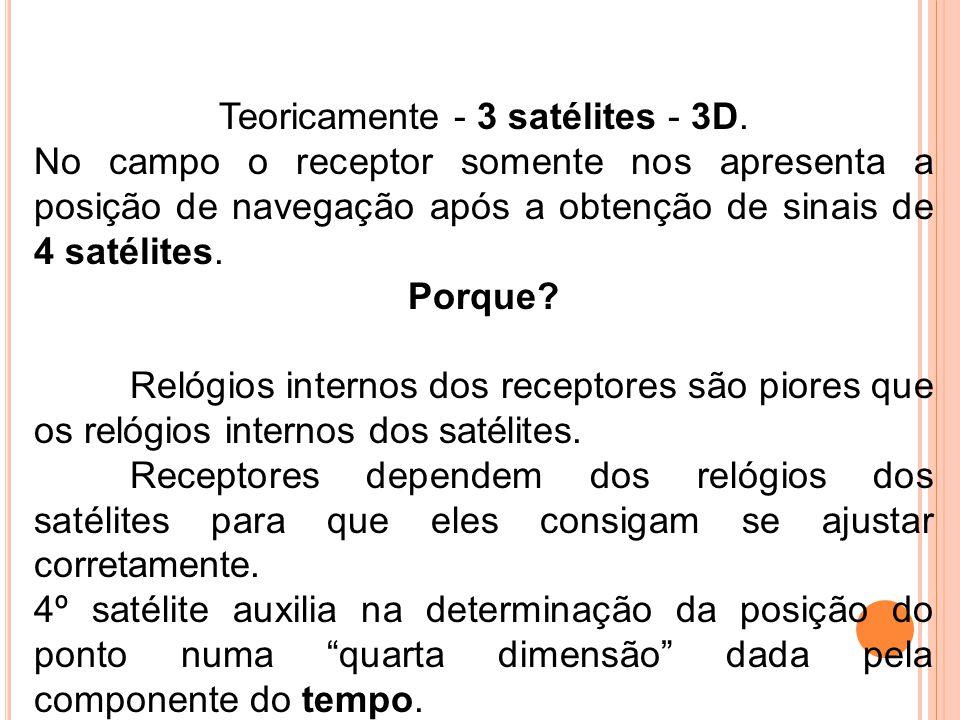 Teoricamente - 3 satélites - 3D.