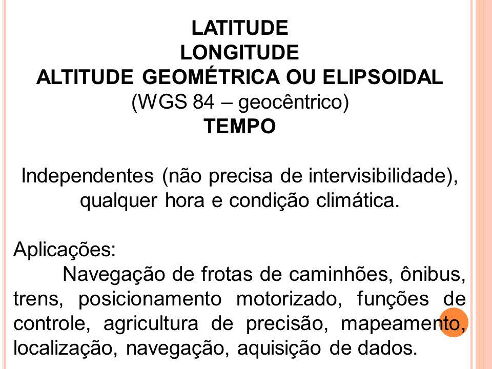 ALTITUDE GEOMÉTRICA OU ELIPSOIDAL