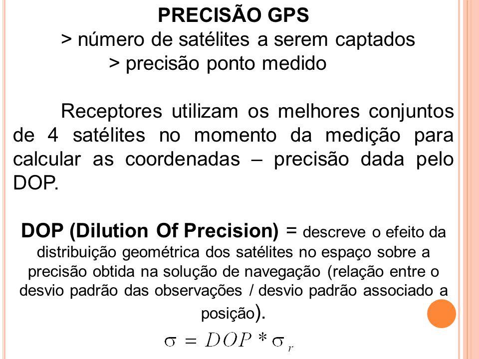 PRECISÃO GPS > número de satélites a serem captados. > precisão ponto medido.