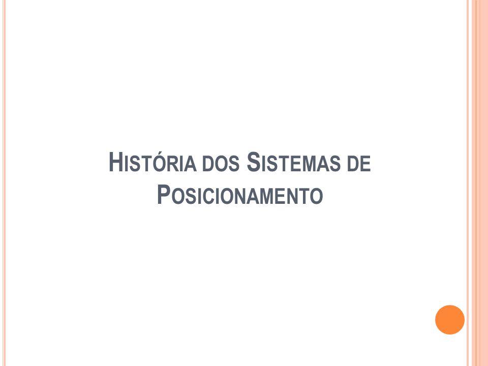 História dos Sistemas de Posicionamento