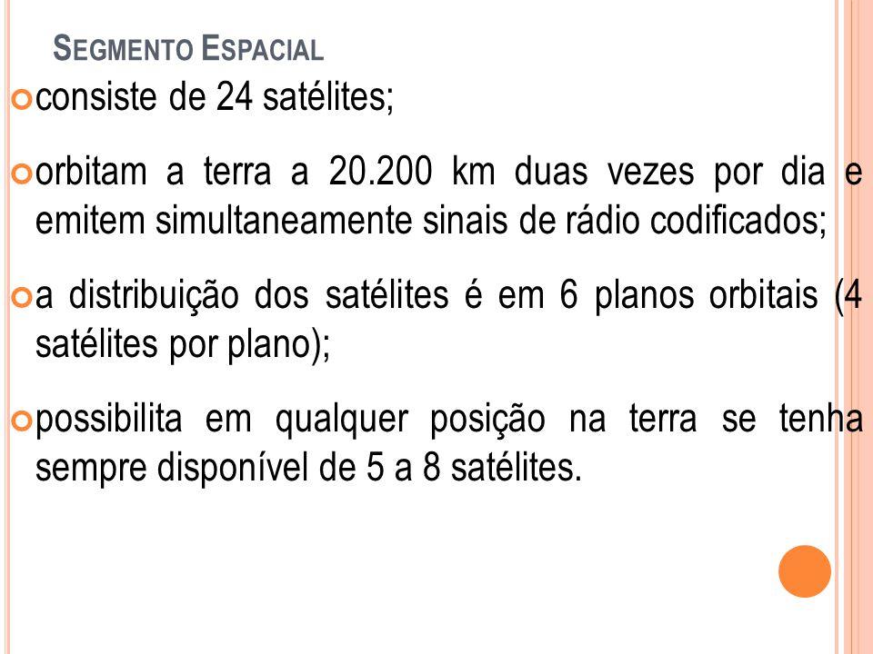 consiste de 24 satélites;
