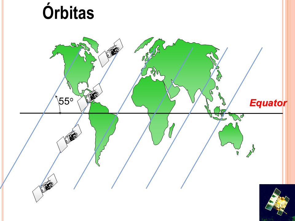 Órbitas Equator 55o