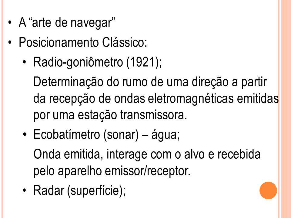 A arte de navegar Posicionamento Clássico: Radio-goniômetro (1921);