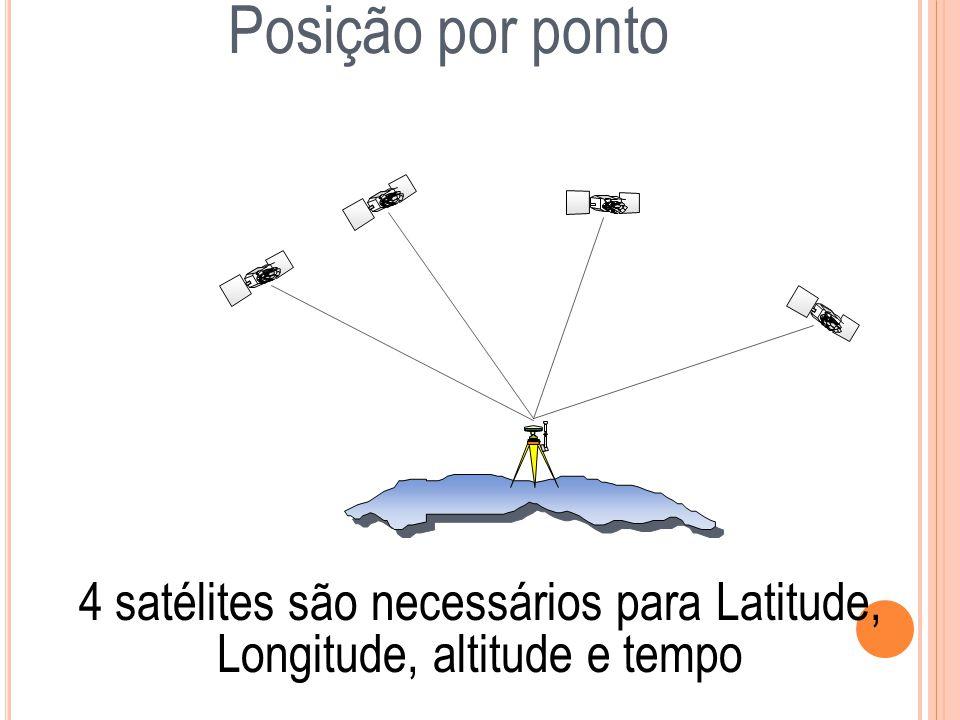 4 satélites são necessários para Latitude, Longitude, altitude e tempo