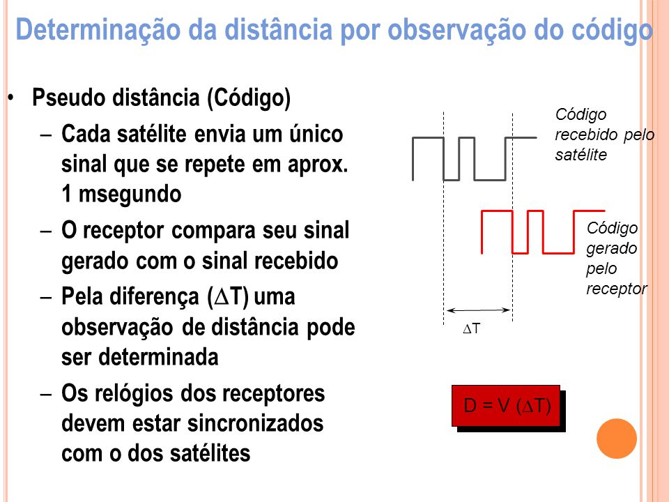 Determinação da distância por observação do código