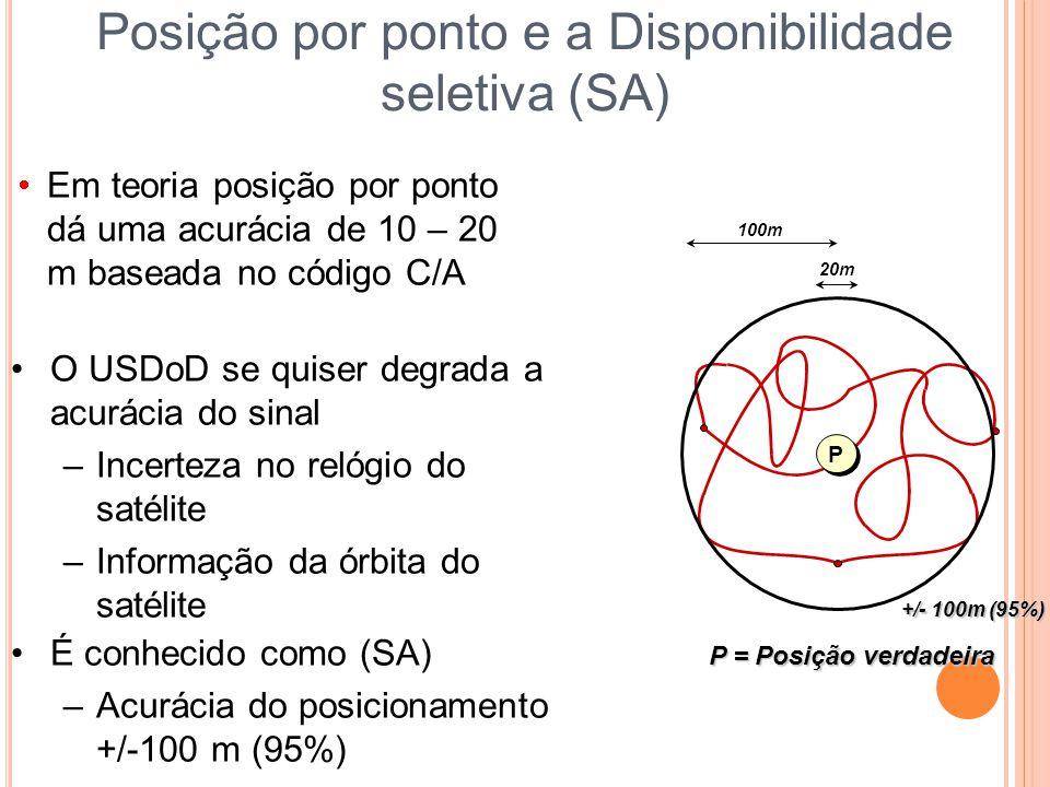 Posição por ponto e a Disponibilidade seletiva (SA)